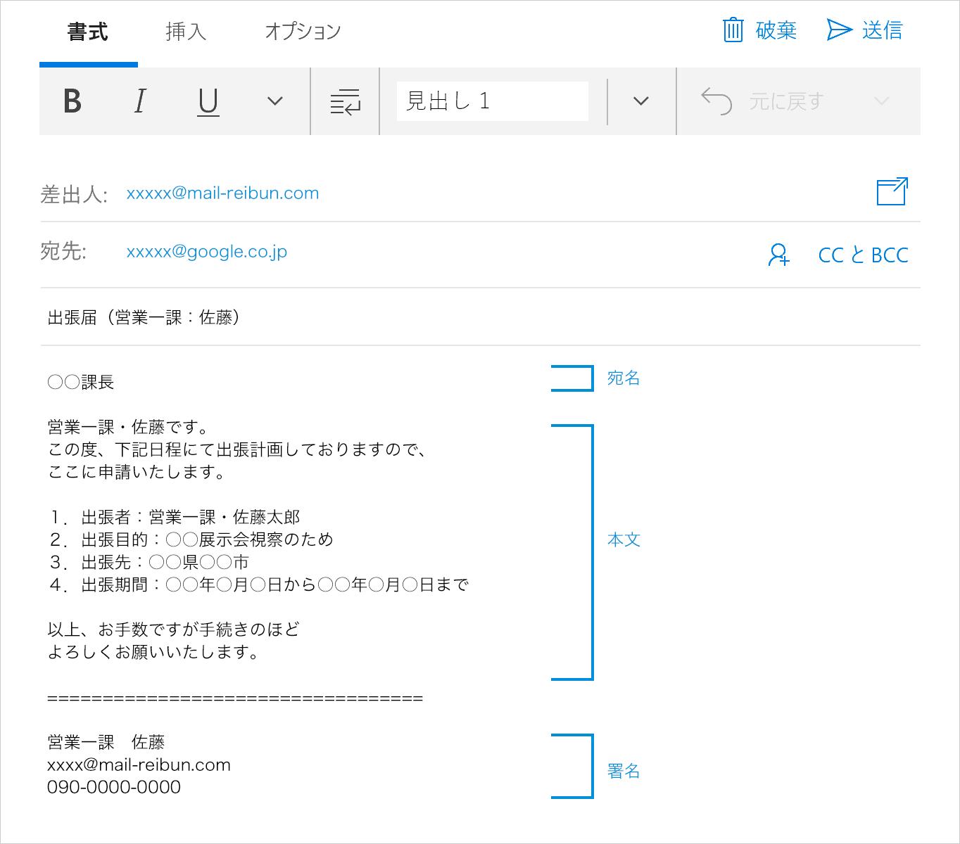 メールの基本構成